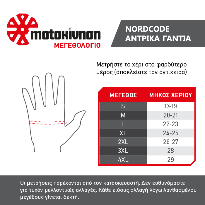 Nordcode/Nordcap Αντρικά Γάντια