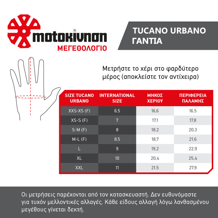 Tucano Urbano Γάντια
